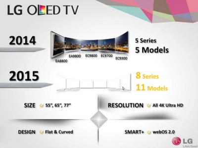LG-2015-OLED-TV-lineup-ces